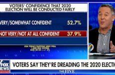 Fox News: после историй о «российском вмешательстве» американцы с ужасом ожидают новых выборов